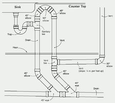 Get The Value Of Kitchen Sink Plumbing Diagram / Sink Small Kitchen Sink Drain  Plumbing Installing Design
