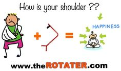#shoulder surgeries due to powerlifting injuries ?? the ROTATER to the rescue