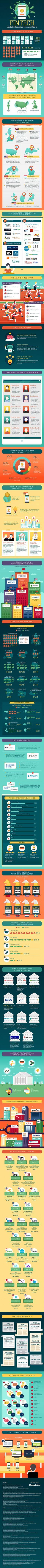 Infographics: global fintech landscape | FinTech Ranking