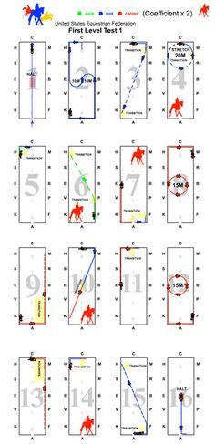 Dressage Test   Training Level Dressage Test Diagram   Horse ...