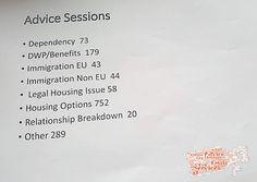 C@C Senior Managers' De-Briefing '16 } Advice Service - ELDC