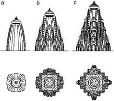 Imgs For > Hindu Temple Architecture Plan Indian Temple Architecture, India Architecture, Ancient Architecture, Architecture Plan, Drawing Architecture, Fractal Art, Fractals, Fractal Geometry, Temple Drawing