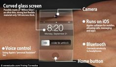 Some Speculated Features of Apple's Rumored iWatch