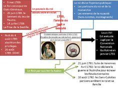 CM HISTOIRE - valentine dutour - Picasa Web Albums
