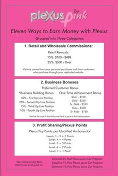 Ways to earn income with Plexus!