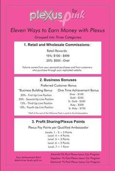 Ways to earn income with Plexus! Join My Team! I'd love to have you!  www.shopmyplexus.com/ejsandman Ambassador #: 2684803