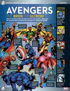 Superhero Images, Superhero Facts, Comic Book Characters, Comic Books Art, Iron Man Art, Marvel Facts, George Perez, New Avengers, Comic Page