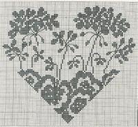 heart cross stitch pattern by Just Cross Stitch, Cross Stitch Needles, Cross Stitch Heart, Cross Stitch Flowers, Cross Heart, Wedding Cross Stitch Patterns, Cross Stitch Designs, Embroidery Hearts, Cross Stitch Embroidery