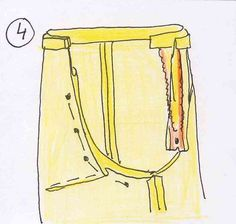 How to adjust trousers, Part 1 | In the mood for Couture