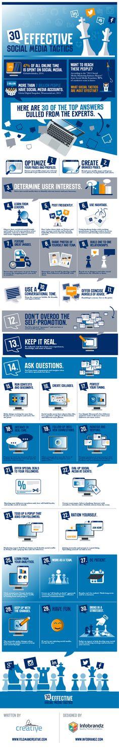 Réseaux sociaux: 30 conseils d'experts pour réussir sa com digitale.