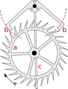 Deadbeat escapement (like the anchor escapement but without the recoil)- Wikipedia, the free encyclopedia
