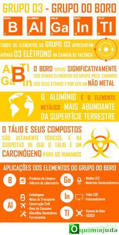 Infográfico com Detalhes Sobre os Elementos Químicos da Família do Boro, Família 3A da Tabela Periódica           Anteriores:            ...