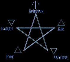 Pagan Is Us: Spirit - The Element of Prophecy