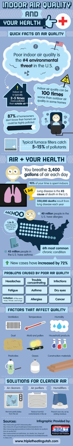 Indoor air quality is a major health threat in homes and buildings across America. Despite this, few home and business owners take the right steps for reducing contaminants and ensuring clean indoor air. Take a look at this infographic from a Utah County air conditioning repair company to get a better understanding of the importance of improving indoor air quality. www.airrestoreusa.com