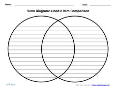 Venn Diagram Template  Google Search  Classroom Ideas