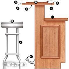 To build a bar, use these standard parts and dimensions .                                                                                                                                                                                 More Bar Building Plans, Building A Home Bar, Basement Bars, Basement Bar Plans, Basement Kitchen, Basement Ideas, Basement Remodeling, Basement Bar Designs, Basement Sports Bar