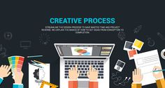 Creative Process Streamline the design process to save wasted time and project reverse. We explain the basics of how to get ideas from conception to completion...