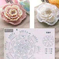 CTejidas [Crochet y Dos Agujas]: Tutoriales DIY de Crochet y Dos Agujas