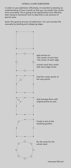 FAQ: How u model dem shapes? Hands-on mini-tuts for mechanical sub-d AKA ADD MORE GEO - Page 127 - Polycount Forum: