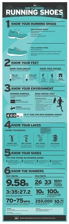 Make sure you're choosing the best running shoes for your workouts!