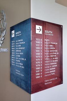 Doesn't anyone else realize that if South is really pointing south, then north is actually pointing east??