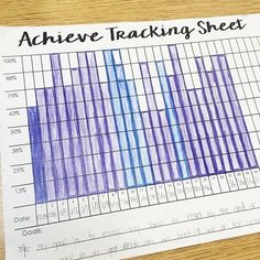 All about that data! My students set goals and track their progress towards meeting them on Achieve3000 throughout each trimester! We had several students meet their goals a few weeks early! I love our tracking sheets because they are such a great way for students (and me!) to see their progress!
