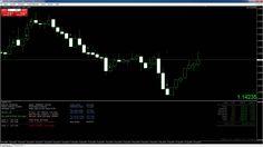 Liebe Traderinnen und Trader,die Performance im April von unserem Expert Advisor,vom 01.04 - 12.04.2016, 3.622,81€ (siehe Screenshot)