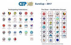"""Coupe d'Europe des Clubs de pétanque """"EuroCup"""", l'ABC Draguignan tire la poule """"B"""""""