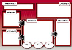 Another wonderful template for lesson planning with an iPad (PDF template created with Comic Life Education Sites, Career Education, Teaching Strategies, Teaching Tools, Teacher Organization, Organized Teacher, Apps For Teachers, Library Inspiration, Technology Integration