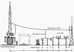Wiring Diagram For Sub-Panel – Electrical