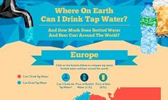 Infographic reveals where in the world it is safe to drink tap water | Daily Mail Online