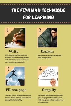 The Feynman Technique is perfect for learning a new idea, understanding an existing idea better, remembering an idea, or studying for a test. The Feynman Technique is a mental model that was coined… Learning Methods, Learning Techniques, Learning Styles, Thinking Skills, Critical Thinking, Learning Theory, Brain Based Learning, Study Techniques, School Study Tips