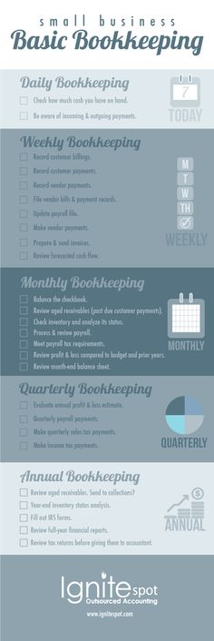 Small Business Basic Bookkeeping Checklist