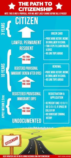 All the paths to US citizenship in the Senate\'s immigration bill ...