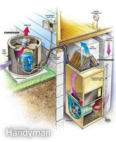 Figure A air conditioner parts
