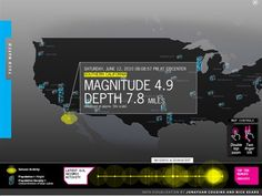 -- interactive data pages