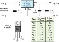 Variable Voltage Power Supply Circuit using the LM317T voltage regulator to produce a 1.5A adjustable voltage power supply from 3 to 30 volts