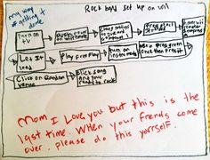 Mappy Hour: Mom Plays Wii Rock Band! - The Official Thinking Maps ® Blog