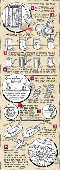 Love this tutorial & page.... Easy to follow hand drawn instructions for making a DIY tin can tea light holder