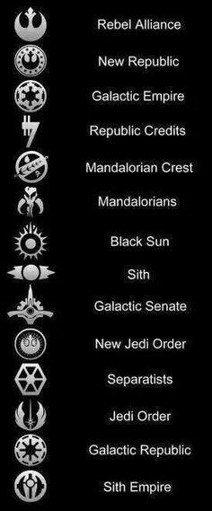 SW Symbols