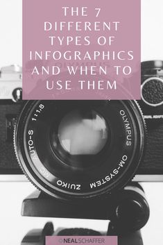 Understanding the different types of infographics and when to use them will help your content marketing. Here are 7 types, each with examples. Types Of Infographics, How To Create Infographics, Content Marketing, Social Media Marketing, More Instagram Followers, Social Business, Business Tips, Bar Graphs, Social Media Trends