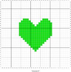 c2c heart chart graph
