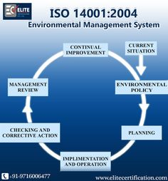 The #ISO 14000 family addresses various aspects of #environmental_management. It provides practical tools for companies and #organizations looking to identify and control their environmental impact and constantly improve their environmental #performance. #ISO_14001:2004 and ISO 14004:2004 focus on #environmental_management_systems. See more @ http://www.elitecertification.com/iso-14001-certification/