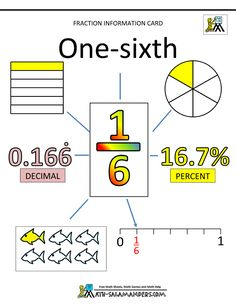 fraction to decimal sixths 1