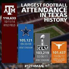 Ruff stuff, real stuff, Texas A&M!