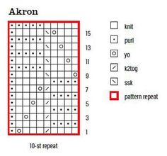 How to Read a Knitting Chart, Learn It: Reading Charts - Knitting Daily - Blogs - Knitting Daily