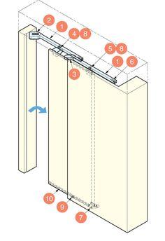 Dining Room, Hidden Door/Concealed Hinge: Sugatsune, MonoFlat Unison