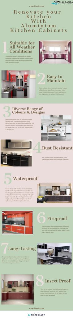 Aluminium Kitchen cabinets are perfect for those planning to renovate their kitchen. Simply check out the various advantages mentioned in this Infographics to know more. Aluminum Kitchen Cabinets, Aluminium Kitchen, Folding Doors, Infographics, Contemporary, Glass, Check, Home, Design
