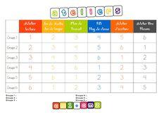Cycle 3, Periodic Table, Words, Recherche Google, Google Search, Readers Workshop, Back To School, Preschool, Organization