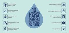 gestos para ahorrar agua